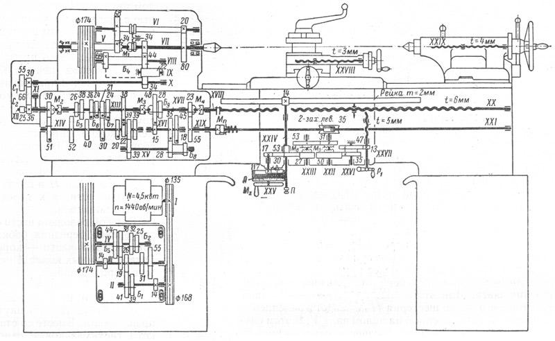 Токарный станок 1А616 Токарно-